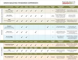 PA_Green-Standards-Thumb.jpg